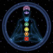 Chakra color balancing